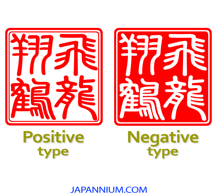 Positive and Negative Images are Bundled