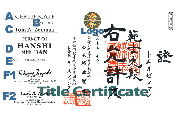 Customizable items at Title Certificate Design